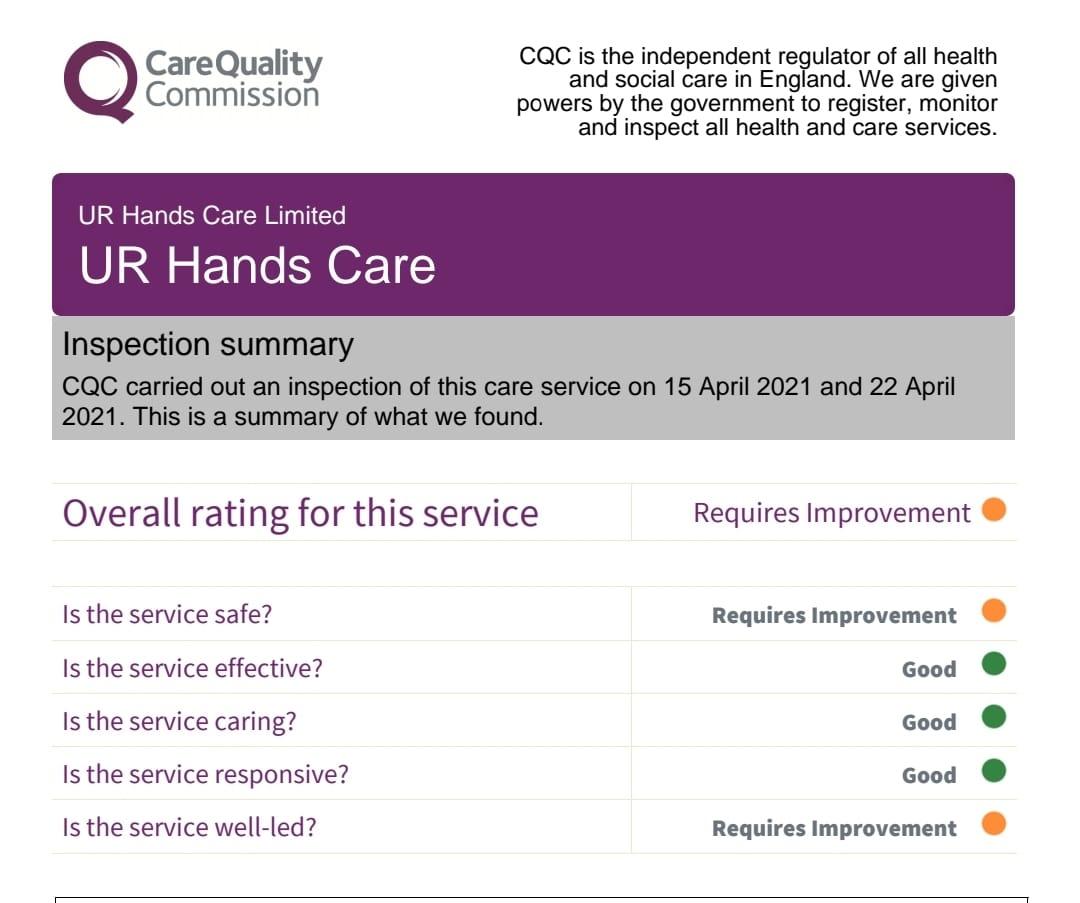 Care Quality Body